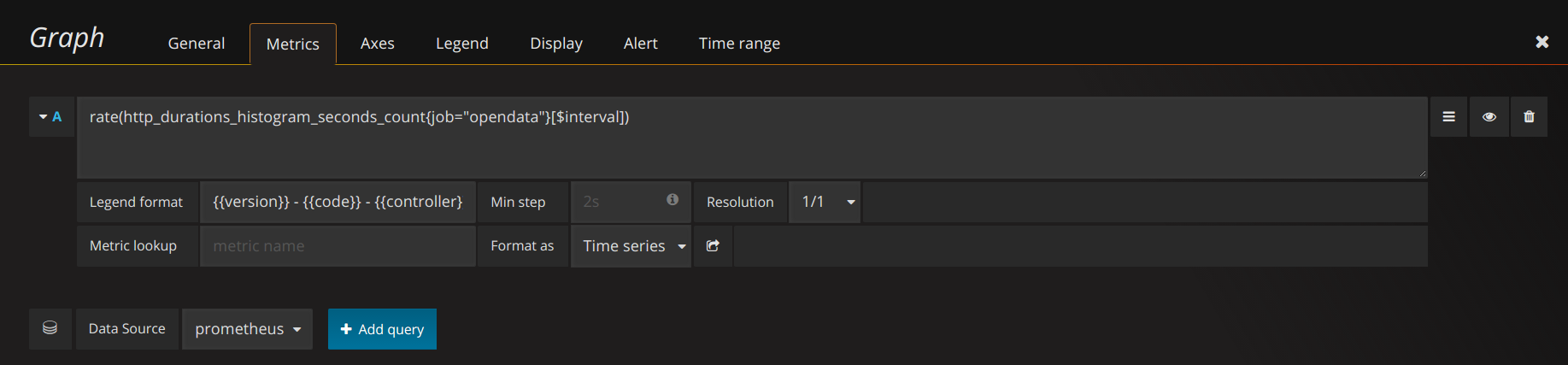 Real time metrics using Prometheus & Grafana | redByte blog